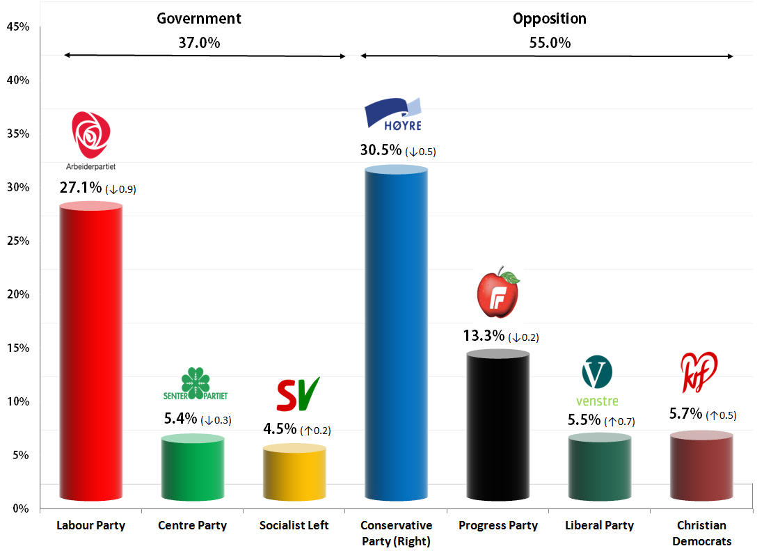 2014 parliamentary election results pdf