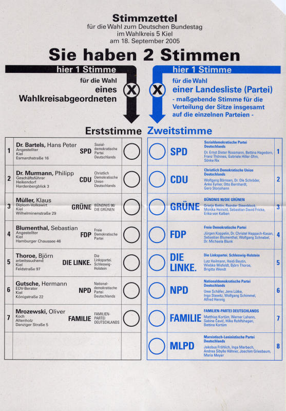 German ballot